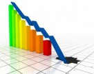 Динамика изменения цены на глифосат технический в Китае